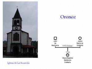 Oronoz